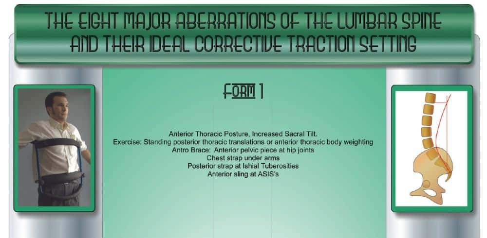 The Eight Major Abberations of the Lumbar Spine and Their Ideal Corrective Traction Setting